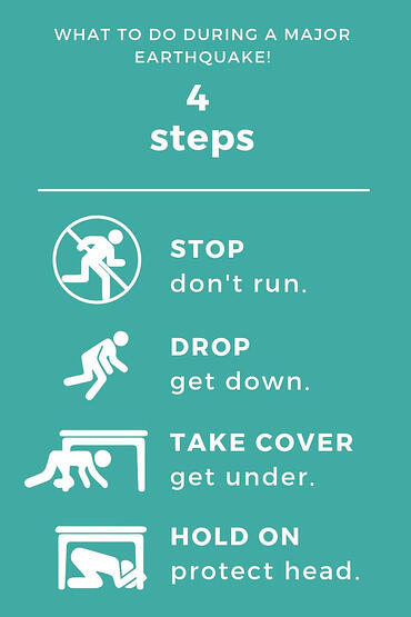 What to do during a major earthquake